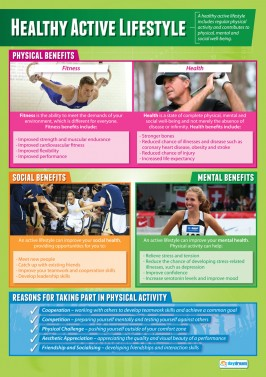 Healthy Active Lifestyle - Laminated A1 Poster