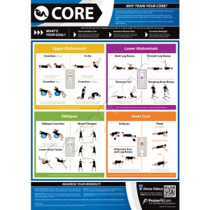 Core A1 Laminated Poster (840mm X 595mm)