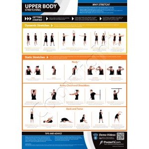 Upper Body Stretching A1 Laminated Poster (840mm X 595mm)