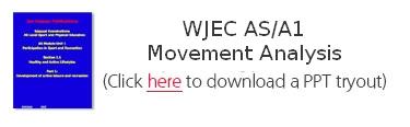 WJEC AS/A1 Movement Analysis